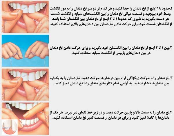 آموزش تصویری کشیدن نخ دندان